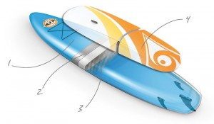 BIC-SUP_2015_Technologie_Website_SUP-AIR
